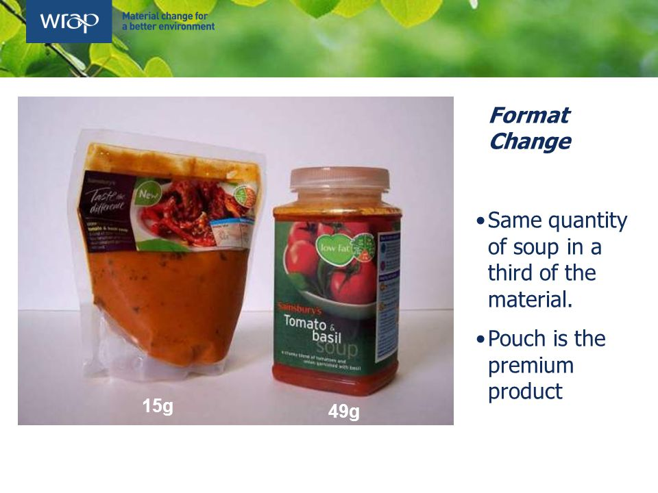 15g 49g Format Change Same quantity of soup in a third of the material.