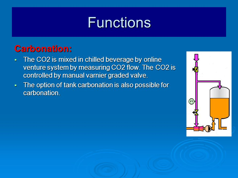 Functions Carbonation:  The CO2 is mixed in chilled beverage by online venture system by measuring CO2 flow.