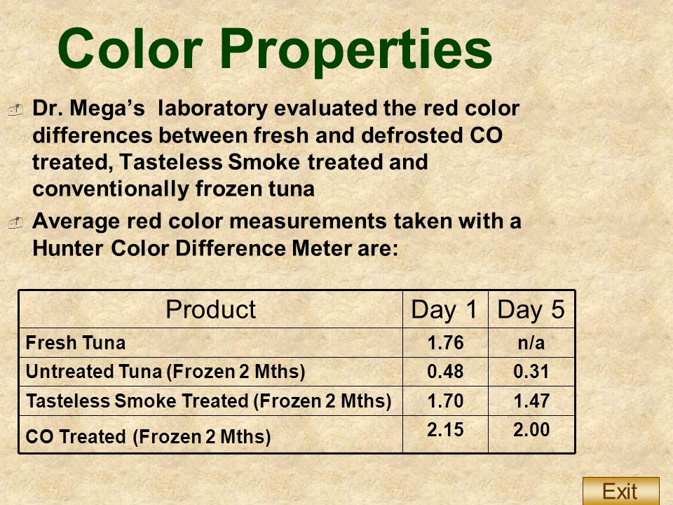 Color Properties  Dr. Mega's laboratory evaluated the red color differences between fresh and defrosted CO treated, Tasteless Smoke treated and conve