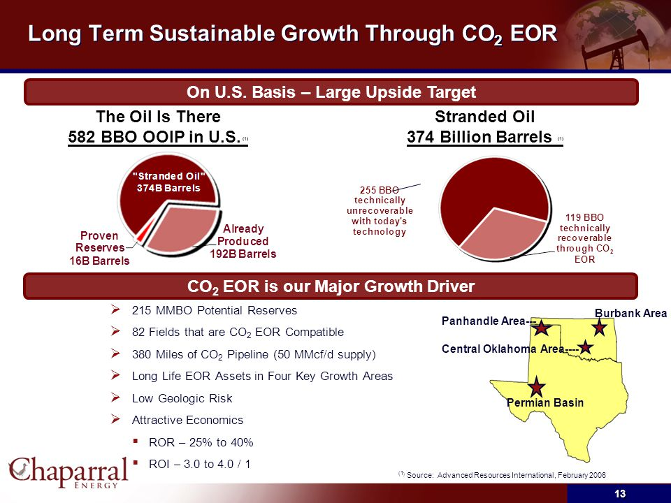 Long Term Sustainable Growth Through CO 2 EOR  215 MMBO Potential Reserves  82 Fields that are CO 2 EOR Compatible  380 Miles of CO 2 Pipeline (50