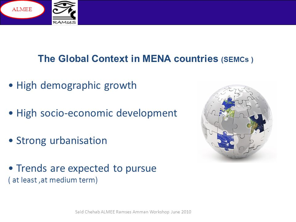 The Global Context in MENA countries (SEMCs ) High demographic growth High socio-economic development Strong urbanisation Trends are expected to pursue ( at least,at medium term) Said Chehab ALMEE Ramses Amman Workshop June 2010 ALMEE