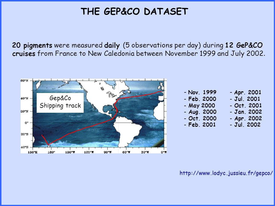 THE GEP&CO DATASET 20 pigments were measured daily (5 observations per day) during 12 GeP&CO cruises from France to New Caledonia between November 199
