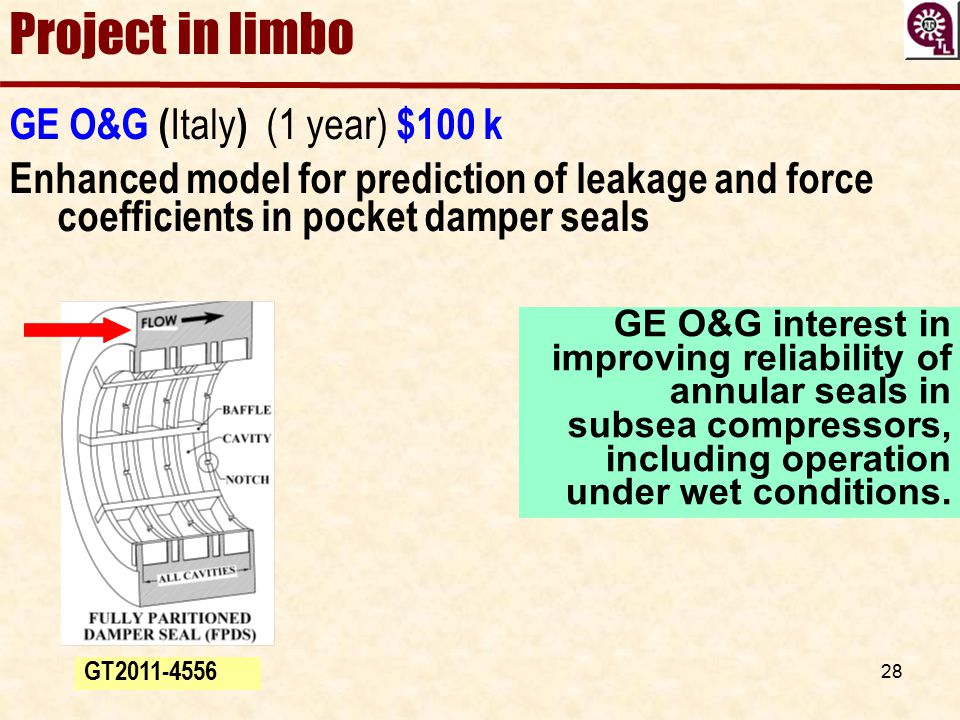 28 Project in limbo GE O&G ( Italy ) (1 year) $100 k Enhanced model for prediction of leakage and force coefficients in pocket damper seals GT2011-455