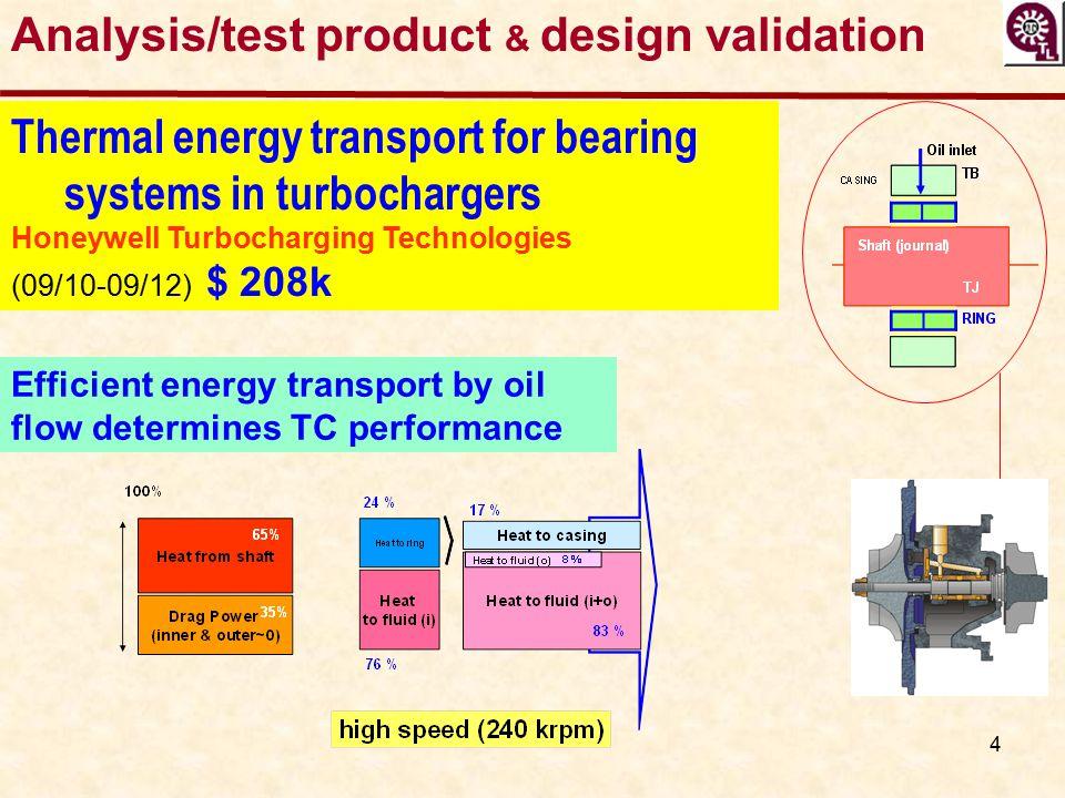 15 Funding 2010-2012 $ 208.3k (Honeywell) + 97.2k (Pratt & Whitney) + 90.4k (Borg Warner) + 146.2k (TRC-2011) 542.1k + $ 68.0k software licenses Research expenditures $ 246.4k (FY 11) $ 182.2k (FY 12) Performance