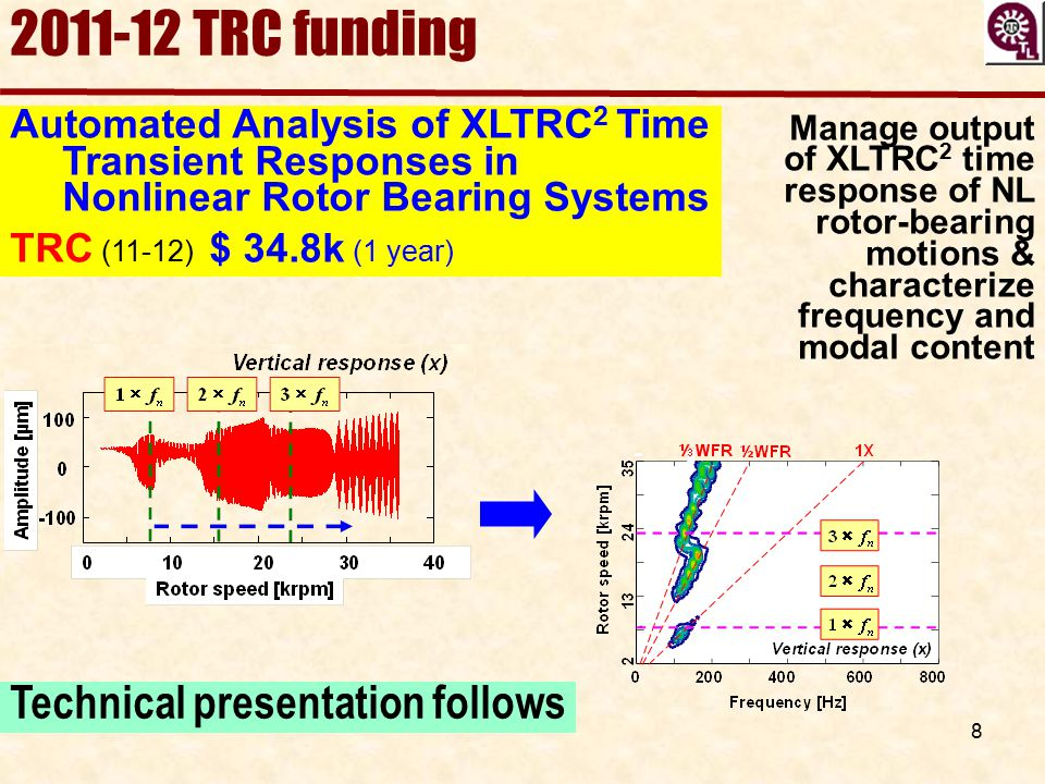 8 Automated Analysis of XLTRC 2 Time Transient Responses in Nonlinear Rotor Bearing Systems TRC (11-12) $ 34.8k (1 year) Manage output of XLTRC 2 time