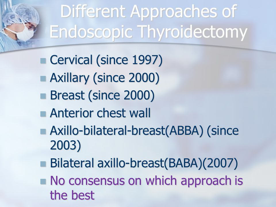 Different Approaches of Endoscopic Thyroidectomy Cervical (since 1997) Cervical (since 1997) Axillary (since 2000) Axillary (since 2000) Breast (since