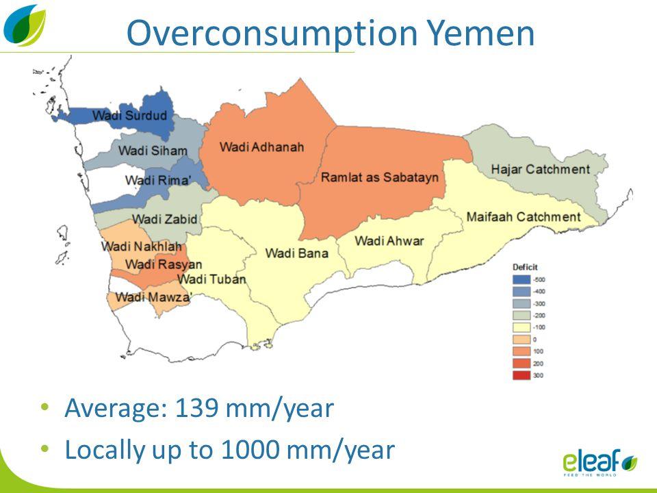 Overconsumption Yemen Average: 139 mm/year Locally up to 1000 mm/year