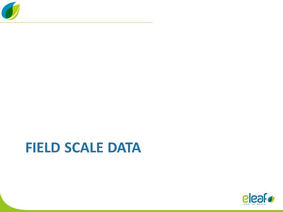 FIELD SCALE DATA