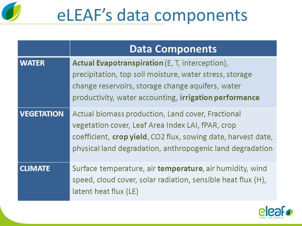 eLEAF's data components Data Components WATER Actual Evapotranspiration (E, T, interception), precipitation, top soil moisture, water stress, storage