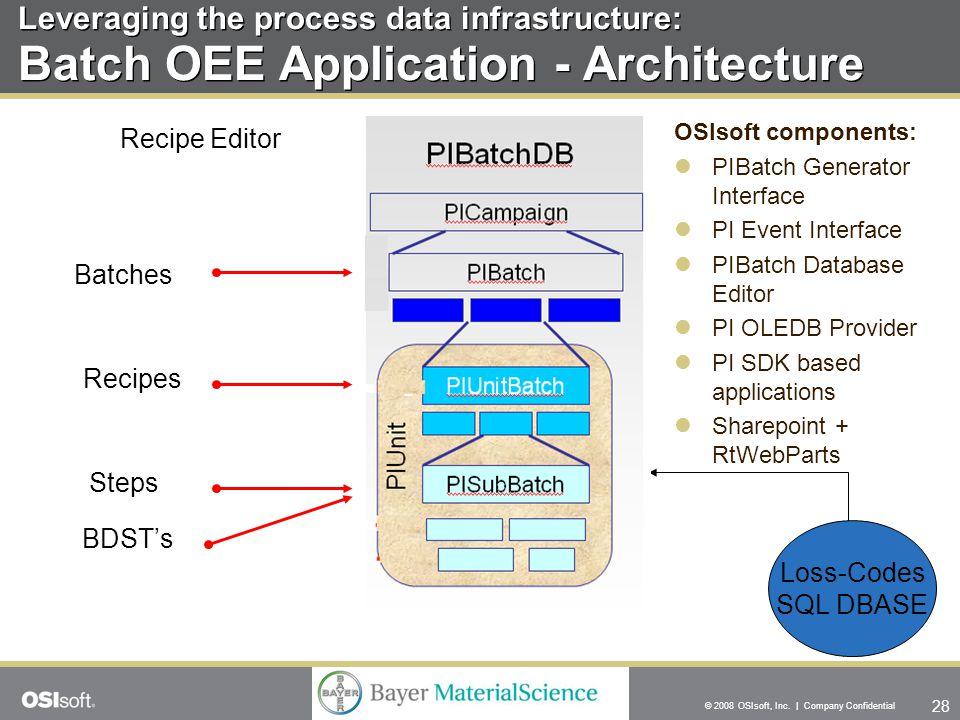 28 © 2008 OSIsoft, Inc. | Company Confidential OSIsoft components: PIBatch Generator Interface PI Event Interface PIBatch Database Editor PI OLEDB Pro