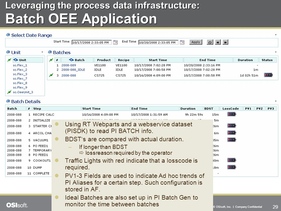 29 © 2008 OSIsoft, Inc. | Company Confidential Leveraging the process data infrastructure: Batch OEE Application Using RT Webparts and a webservice da