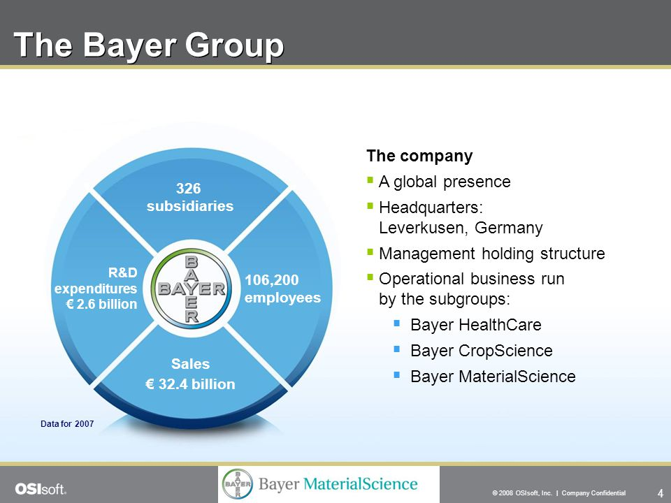 4 © 2008 OSIsoft, Inc. | Company Confidential The company  A global presence  Headquarters: Leverkusen, Germany  Management holding structure  Ope