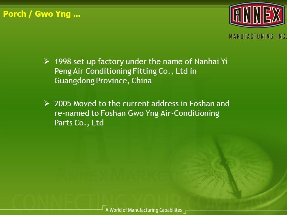 Foshan Gwo Yng Air-Conditioning Parts Co., Ltd  Annex Manufacturing, Inc.