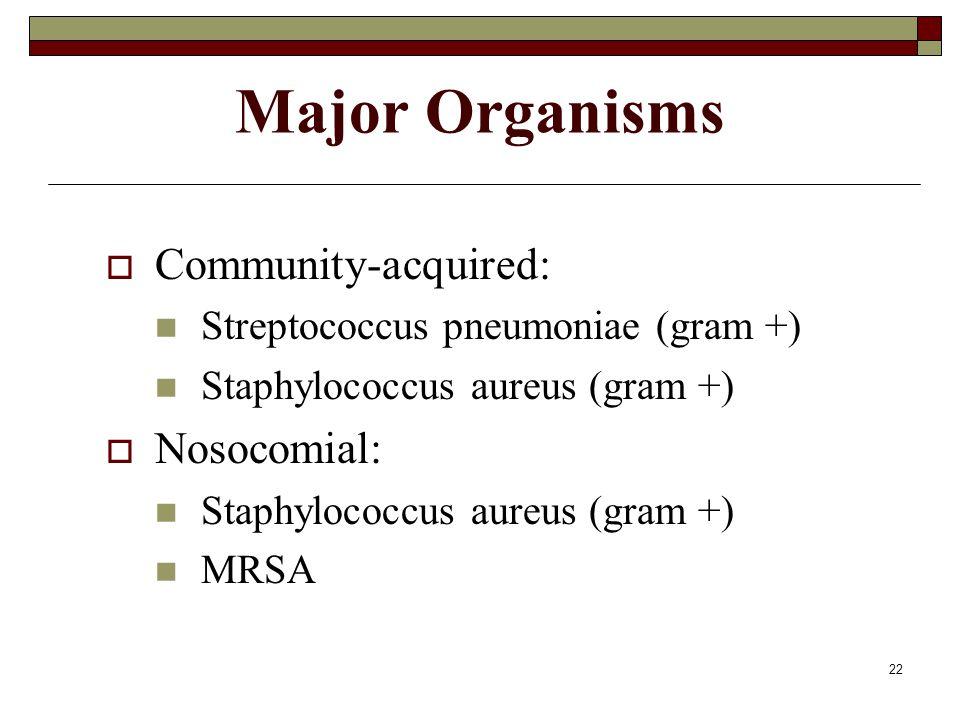 22 Major Organisms  Community-acquired: Streptococcus pneumoniae (gram +) Staphylococcus aureus (gram +)  Nosocomial: Staphylococcus aureus (gram +) MRSA