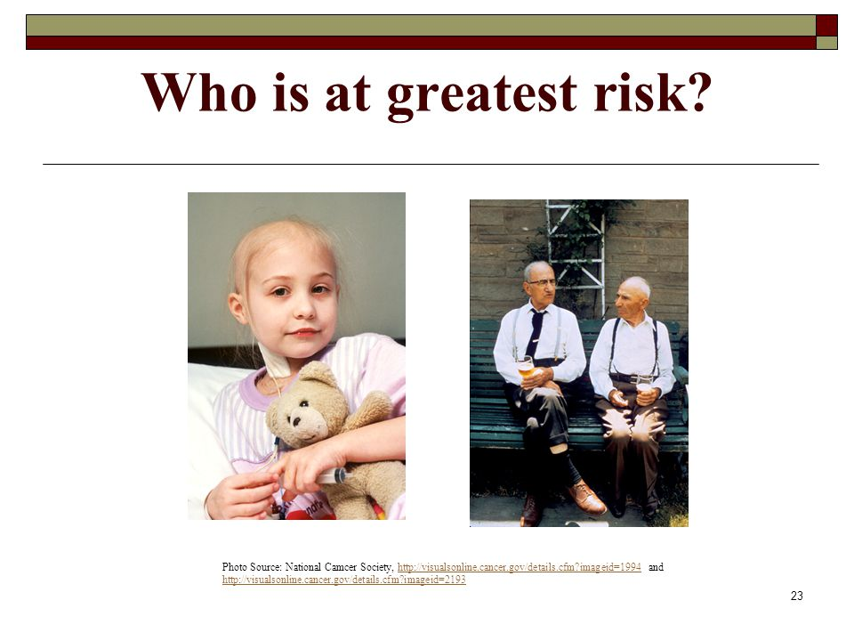 23 Who is at greatest risk? Photo Source: National Camcer Society, http://visualsonline.cancer.gov/details.cfm?imageid=1994 and http://visualsonline.c