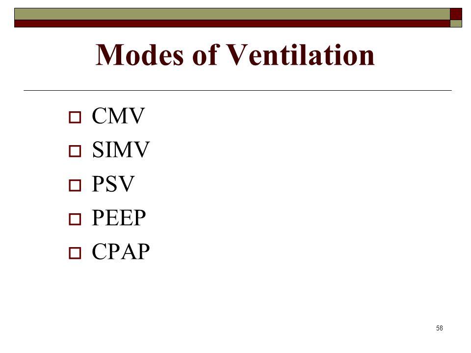 58 Modes of Ventilation  CMV  SIMV  PSV  PEEP  CPAP