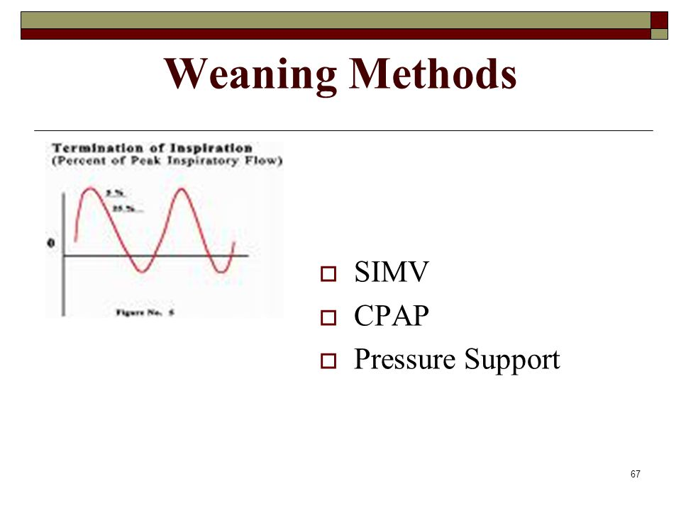 67 Weaning Methods  SIMV  CPAP  Pressure Support