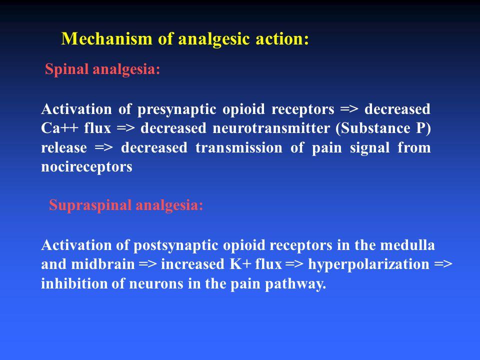 Mechanism of analgesic action: Spinal analgesia: Activation of presynaptic opioid receptors => decreased Ca++ flux => decreased neurotransmitter (Subs