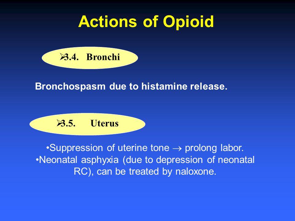 Bronchospasm due to histamine release. Actions of Opioid  3.4. Bronchi  3.5. Uterus Suppression of uterine tone  prolong labor. Neonatal asphyxia (
