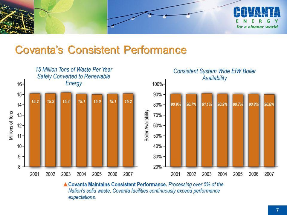 28 Thank You Paul E. Stauder Senior Vice President Covanta America Pstauder@covantaenergy.com