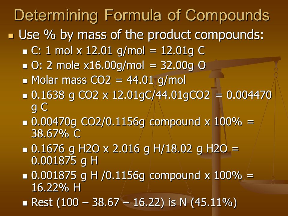 Determining Formula of Compounds Use % by mass of the product compounds: Use % by mass of the product compounds: C: 1 mol x 12.01 g/mol = 12.01g C C: