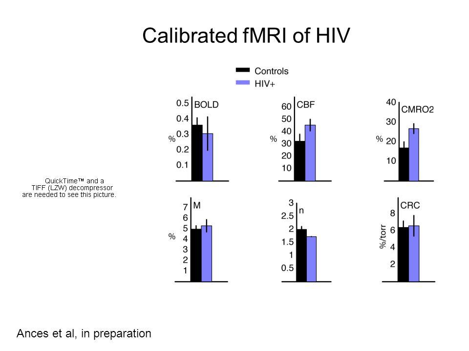Calibrated fMRI of HIV Ances et al, in preparation
