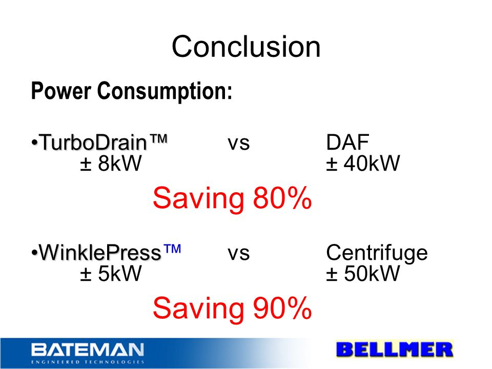 Conclusion Power Consumption: TurboDrain™TurboDrain™ vs DAF ± 8kW± 40kW Saving 80% WinklePressWinklePress™vs Centrifuge ± 5kW± 50kW Saving 90%