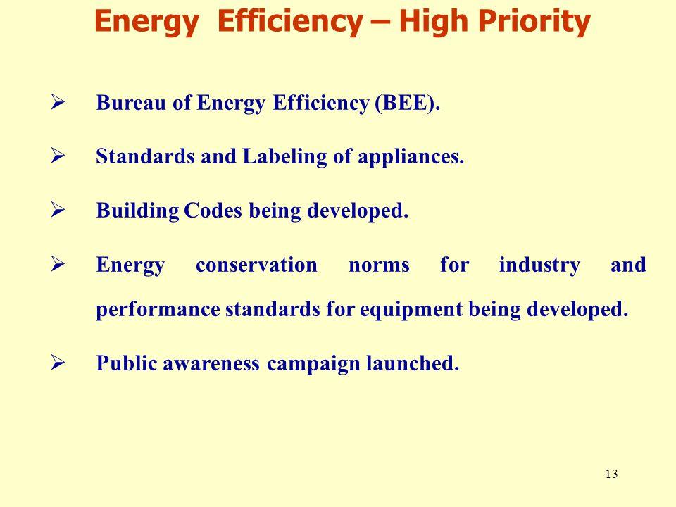 13 Energy Efficiency – High Priority  Bureau of Energy Efficiency (BEE).