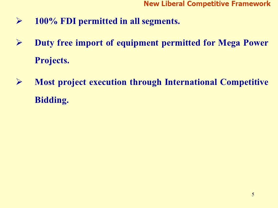 5  100% FDI permitted in all segments.