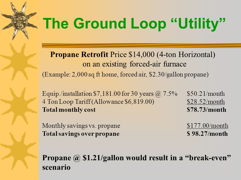 The Ground Loop Utility (Example: 2,000 sq ft home, forced air, $2.30/gallon propane) Equip./installation $7,181.00 for 30 years @ 7.5% $50.21/month 4 Ton Loop Tariff (Allowance $6,819.00) $28.52/month Total monthly cost $78.73/month Monthly savings vs.