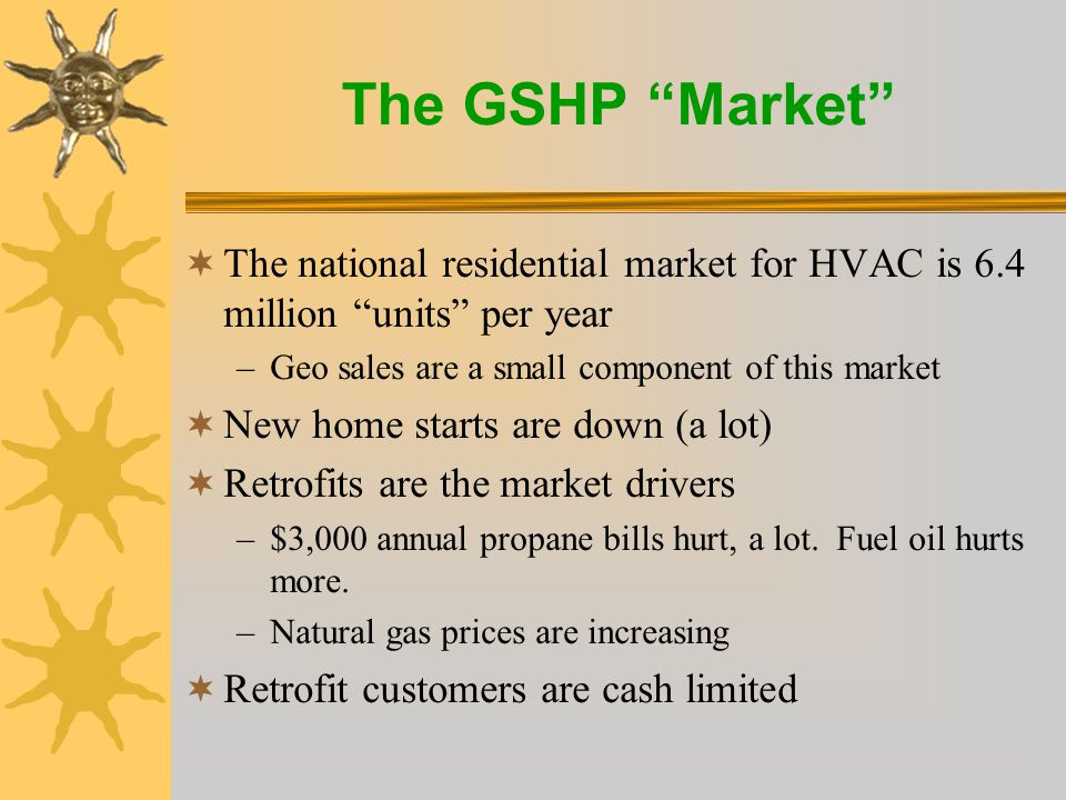 The GSHP Market  The national residential market for HVAC is 6.4 million units per year –Geo sales are a small component of this market  New home starts are down (a lot)  Retrofits are the market drivers –$3,000 annual propane bills hurt, a lot.