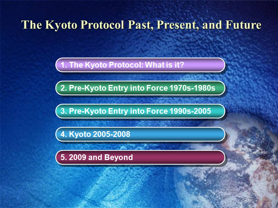 1.The Kyoto Protocol: What is it. 2. Pre-Kyoto Entry into Force 1970s-1980s 4.
