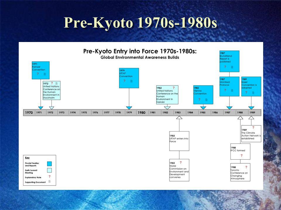 Pre-Kyoto 1970s-1980s