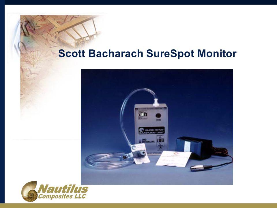 Scott Bacharach SureSpot Monitor