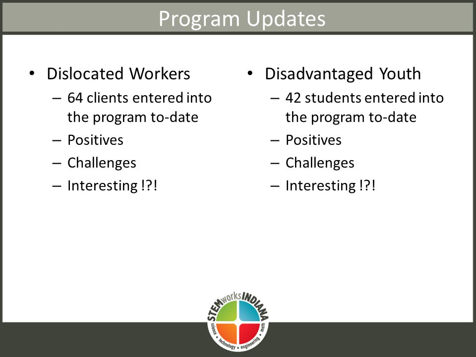 Program Updates Dislocated Workers – 64 clients entered into the program to-date – Positives – Challenges – Interesting ! .