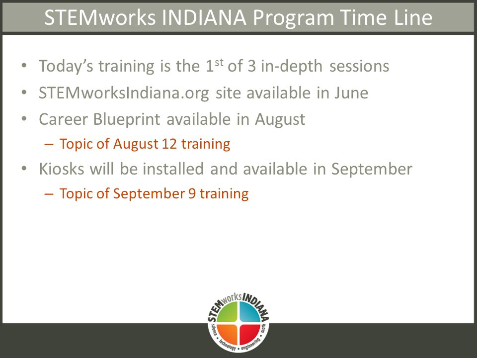 STEMworks INDIANA Program Time Line Today's training is the 1 st of 3 in-depth sessions STEMworksIndiana.org site available in June Career Blueprint available in August – Topic of August 12 training Kiosks will be installed and available in September – Topic of September 9 training