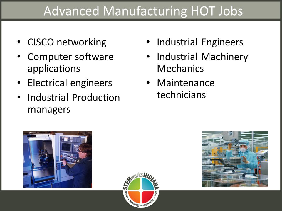 Advanced Manufacturing HOT Jobs CISCO networking Computer software applications Electrical engineers Industrial Production managers Industrial Engineers Industrial Machinery Mechanics Maintenance technicians