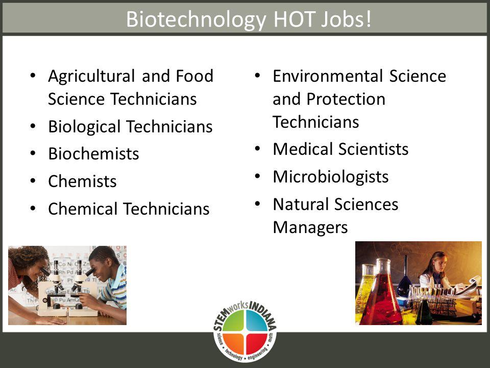 Biotechnology HOT Jobs.