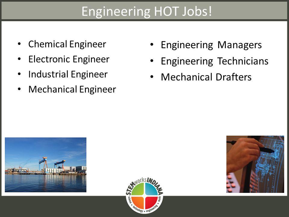 Engineering HOT Jobs.