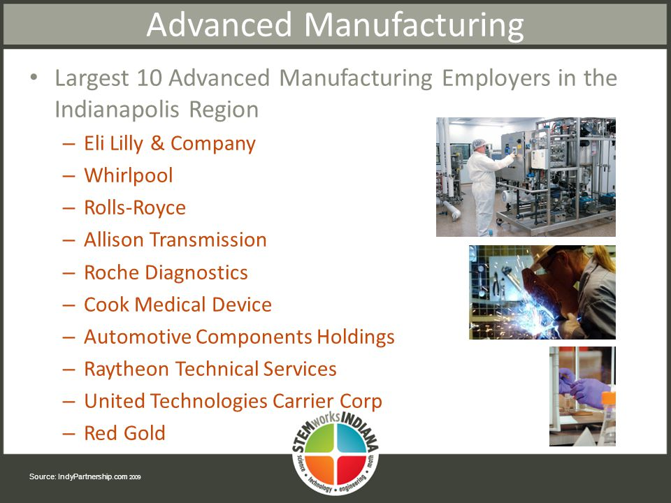 Advanced Manufacturing Largest 10 Advanced Manufacturing Employers in the Indianapolis Region – Eli Lilly & Company – Whirlpool – Rolls-Royce – Allison Transmission – Roche Diagnostics – Cook Medical Device – Automotive Components Holdings – Raytheon Technical Services – United Technologies Carrier Corp – Red Gold Source: IndyPartnership.com 2009