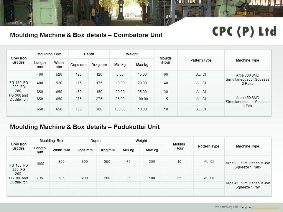 2010 CPC (P) LTD Design – ANGLER technologiesANGLER technologies Moulding Machine & Box details – Coimbatore Unit Moulding Machine & Box details – Pudukottai Unit
