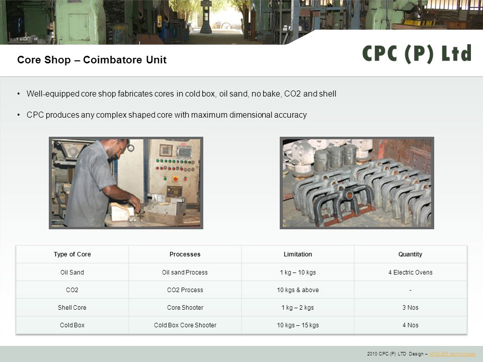 2010 CPC (P) LTD Design – ANGLER technologiesANGLER technologies Core Shop – Coimbatore Unit Well-equipped core shop fabricates cores in cold box, oil sand, no bake, CO2 and shell CPC produces any complex shaped core with maximum dimensional accuracy