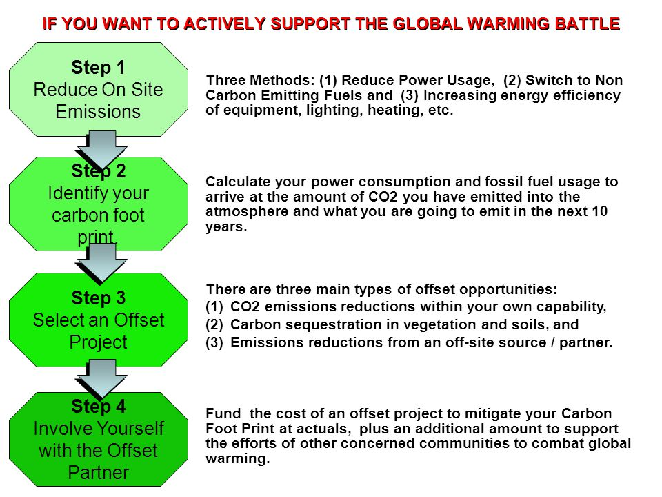 IF YOU WANT TO ACTIVELY SUPPORT THE GLOBAL WARMING BATTLE Step 1 Reduce On Site Emissions Three Methods: (1) Reduce Power Usage, (2) Switch to Non Car