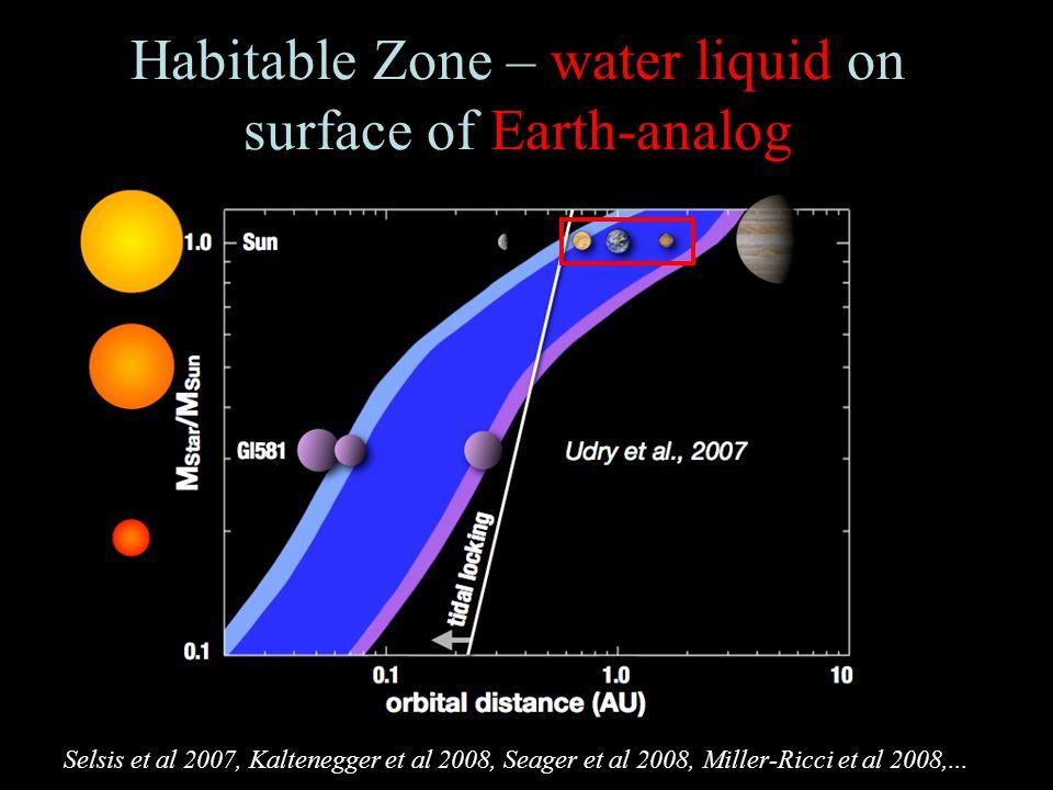 27 Habitable Zone – water liquid on surface of Earth-analog Selsis et al 2007, Kaltenegger et al 2008, Seager et al 2008, Miller-Ricci et al 2008,...
