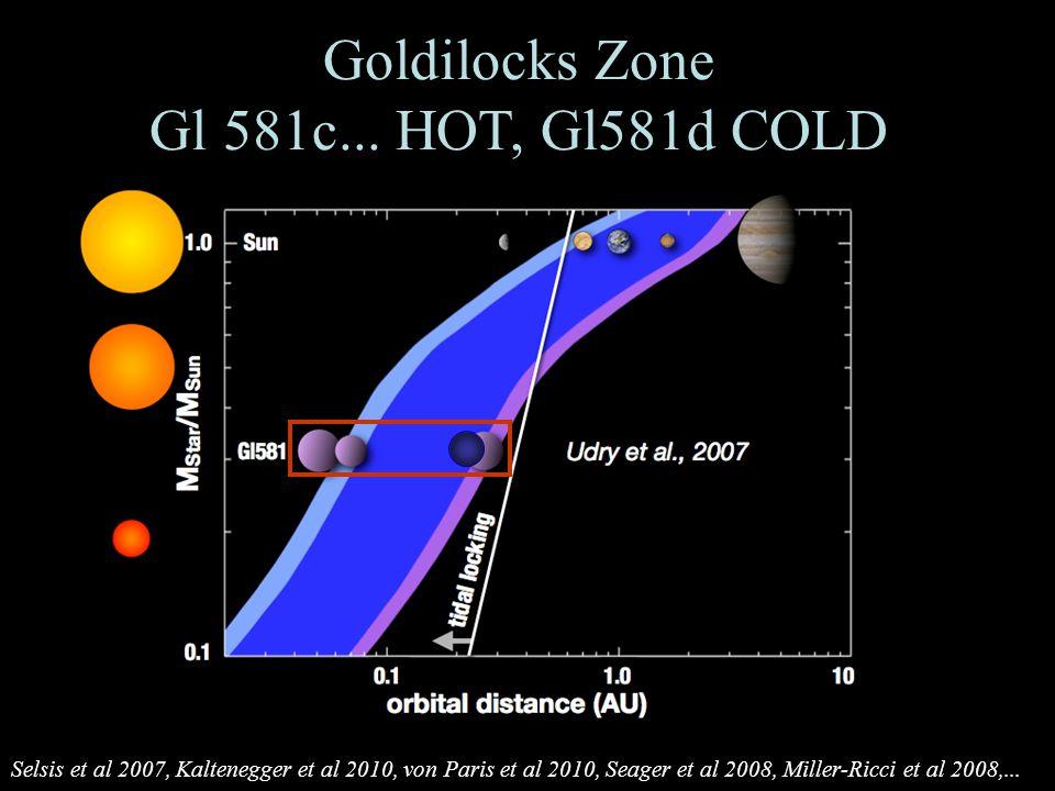 30 Goldilocks Zone Gl 581c...