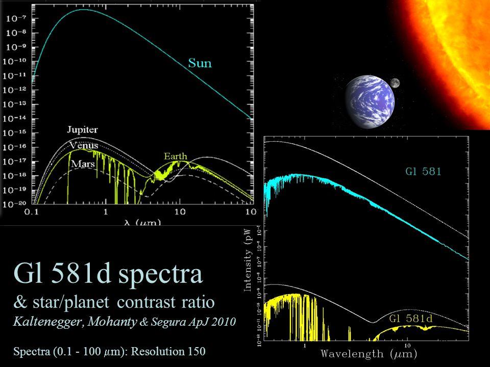 Gl 581d spectra & star/planet contrast ratio Kaltenegger, Mohanty & Segura ApJ 2010 Spectra (0.1 - 100  m): Resolution 150 33