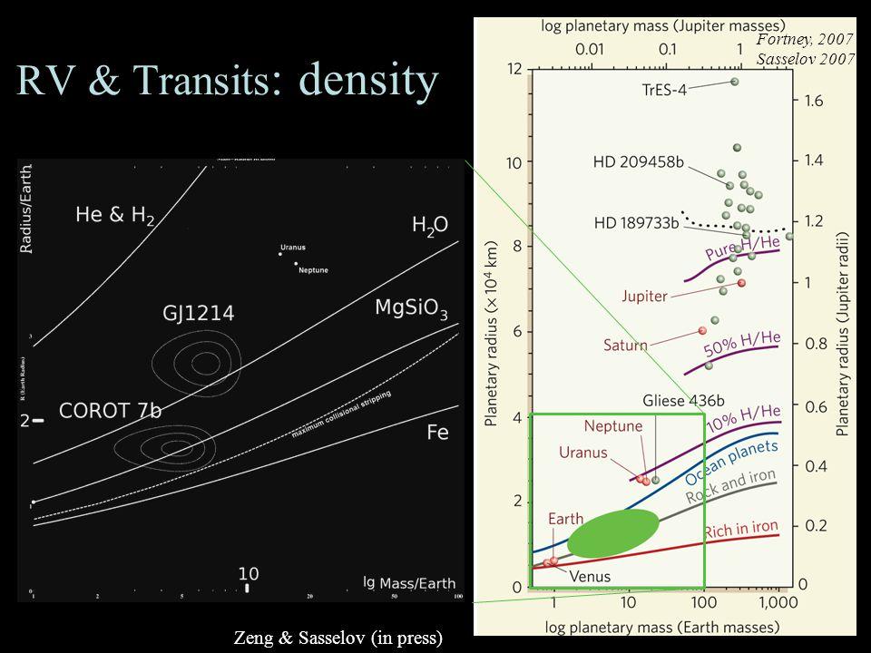 4 RV & Transits : density Torres 2008 Fortney, 2007 Sasselov 2007 Zeng & Sasselov (in press)