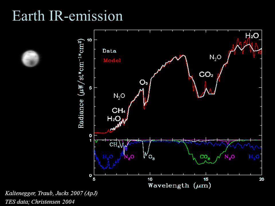 9 Earth IR-emission Kaltenegger, Traub, Jucks 2007 (ApJ) TES data; Christensen 2004