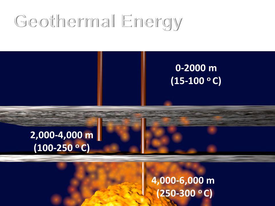 4,000-6,000 m (250-300 o C) 2,000-4,000 m (100-250 o C) 0-2000 m (15-100 o C)
