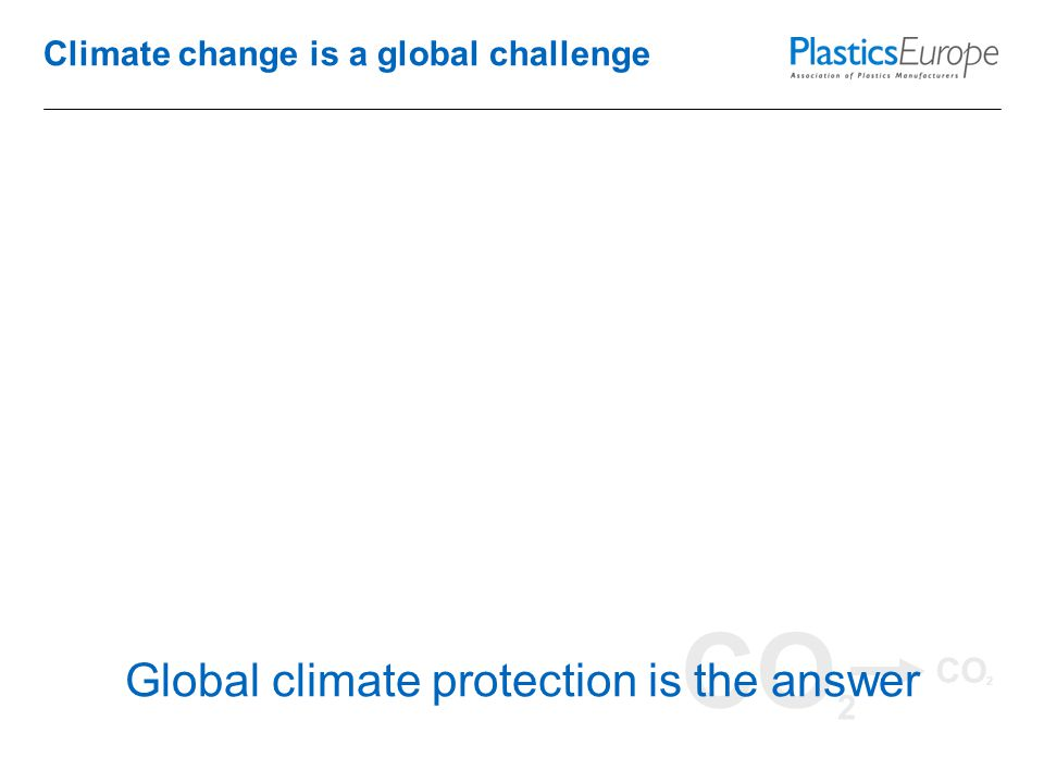 Climate change is a global challenge Global climate protection is the answer